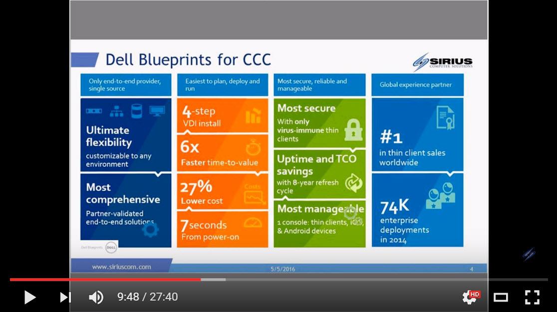 Dell Blue Print