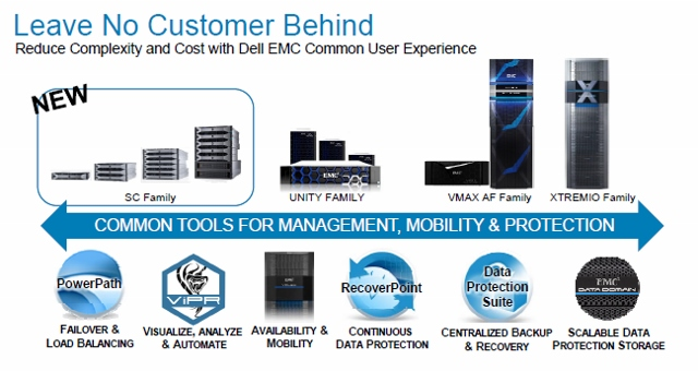 Look for News on the Storage Front at Dell EMC World   Sirius