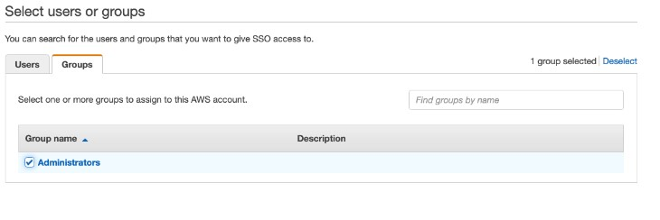 Your AWS Cloud Journey: Step Two – Enabling SSO | Sirius