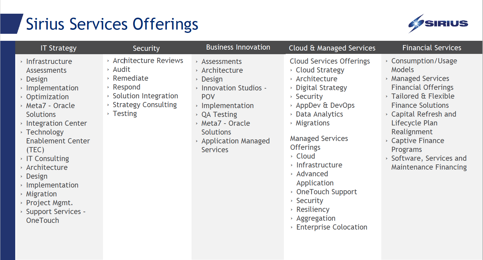 Sirius Services Offerings Overview